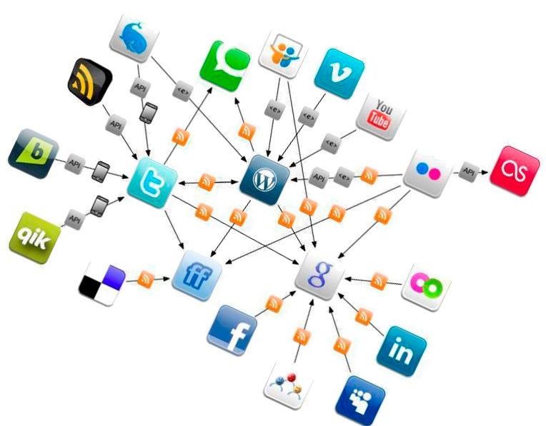 Раскрутка продвижение интернет сайта реклама договор техническое задание оптимизация сайта подбор запросов контекстная реклама